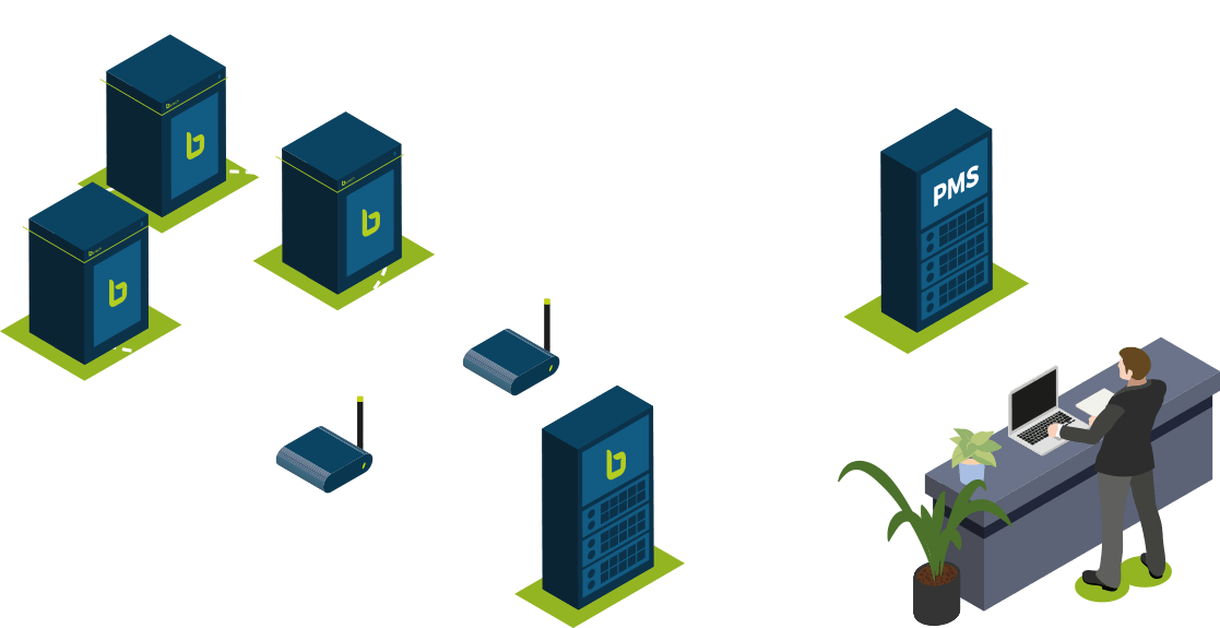 How it works - Bartech